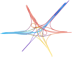 Shanghai Chine - Guillaume Sciaux - Cartographe professionnel