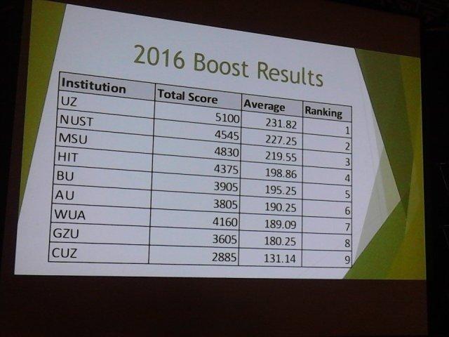 pachikoro-boost-delta-finals-2016-20 | Pachikoro