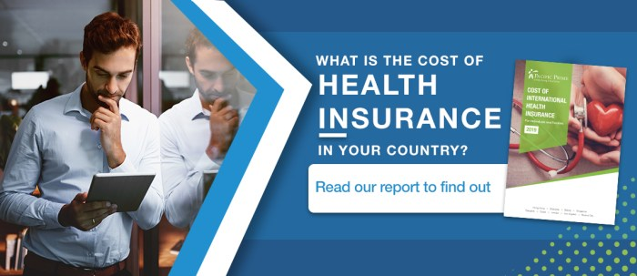 Cost of Health Insurance Banner