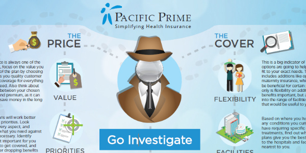 Pacific Prime Infographic on Comparing Insurance