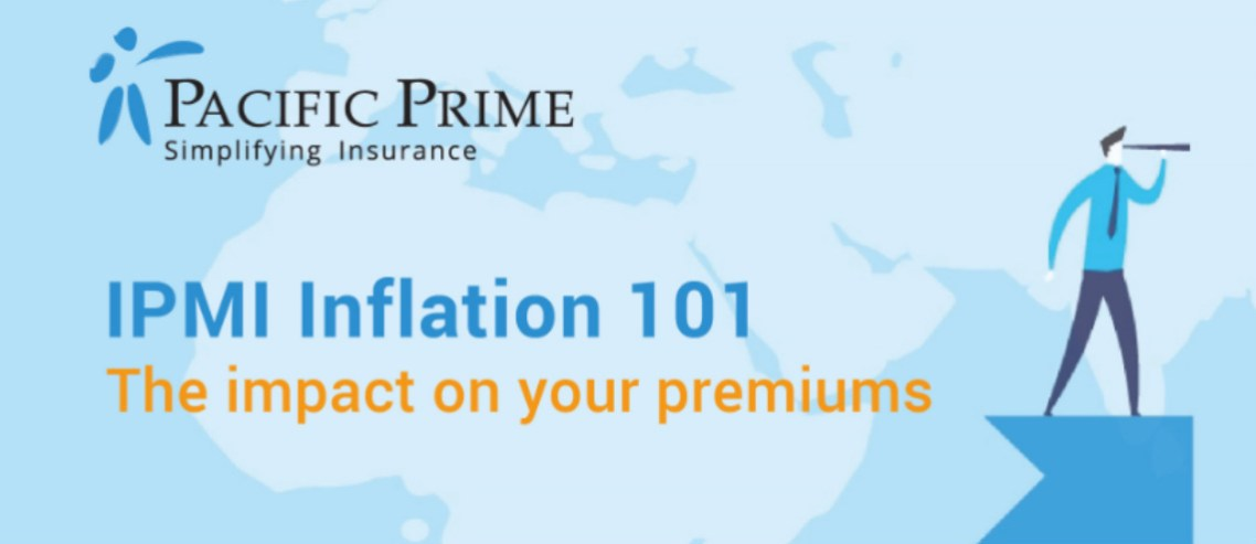 ipmi inflation