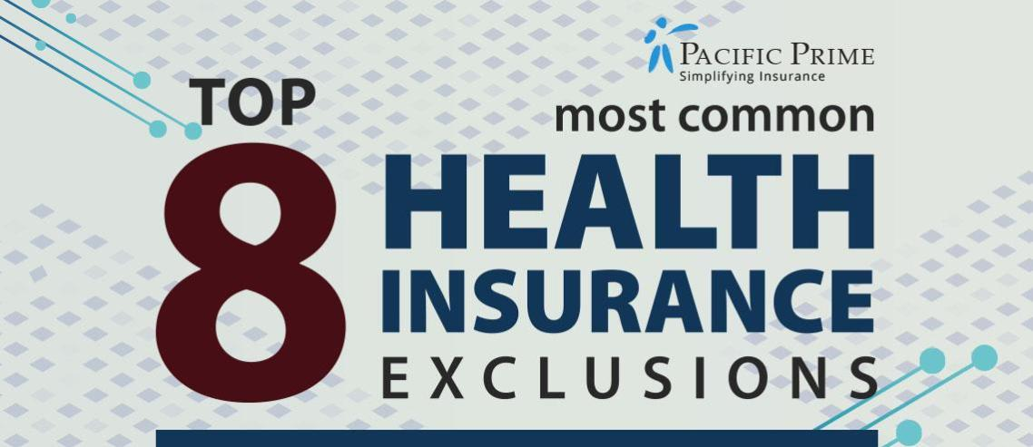 Introducing our new health insurance exclusions infographic