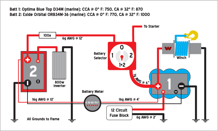 ... boat dual battery wiring diagram - Wiring Diagram B Boat Battery Wiring Diagram on ch&ion boat ...