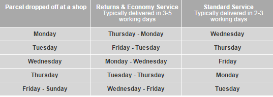 Standard Service  Typically 2-3 working days