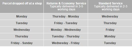 Standard Service  Typically 2-3 working days