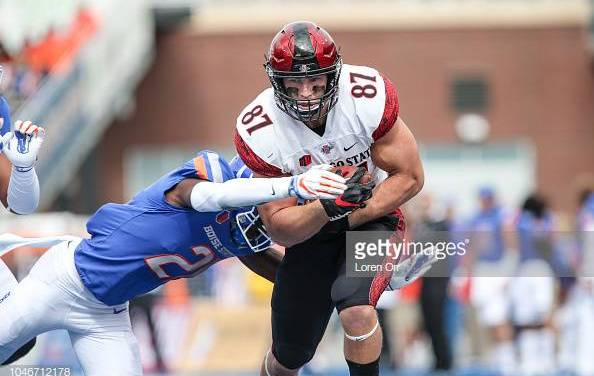 Scouting Report: Kahale Warring -Tight End – San Diego State