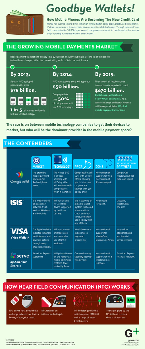 Los móviles se convierten en el nuevo medio de pago.