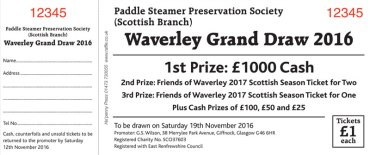 Waverley Grand Draw 2016 – Winners Announced