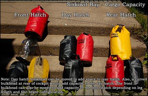 cargo_capacity_dry_bags