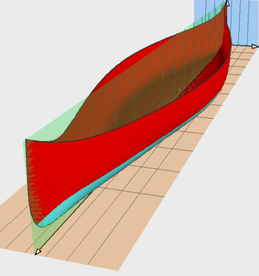 3D view of the St. Francis canoe.