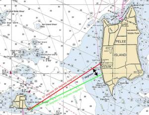 Aiming off navigation lesson