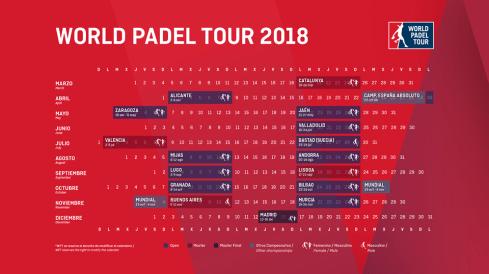 calendario wpt 2018, padelnostro