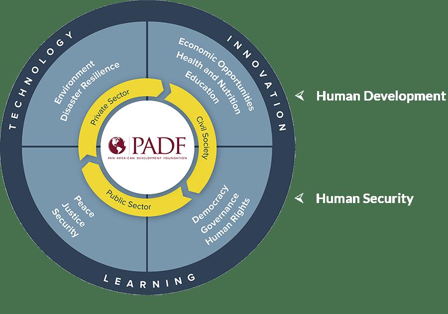 PADF_Medallion_2020d