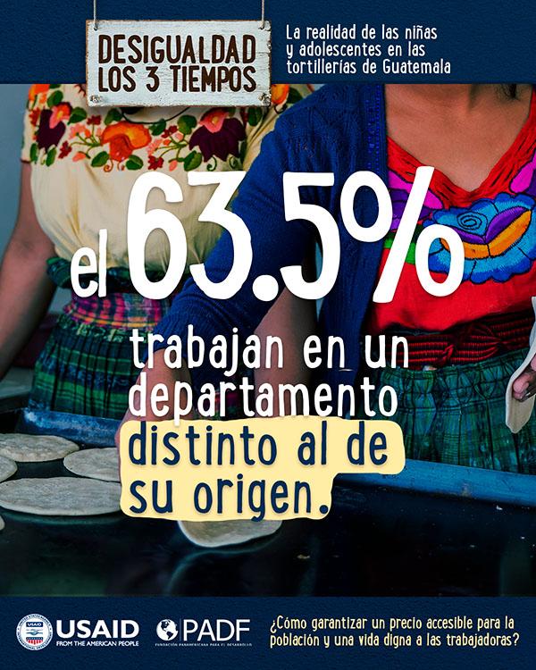 el 63.5% trabajan en un departamento distinto al de su origen