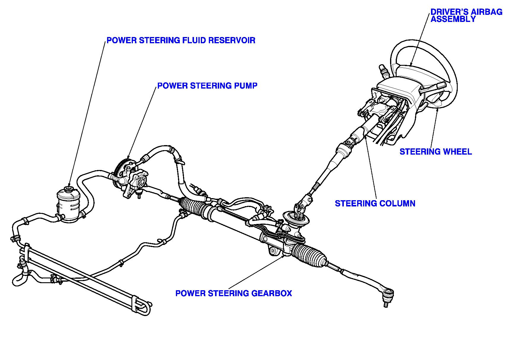 Chevy Silverado Power Steering Diagram