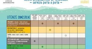 """Mondragone – L'associazione """"la città al centro"""" attacca l'amministrazione comunale: """"ogni estate cambia il calendario delle raccolta rifiuti"""""""