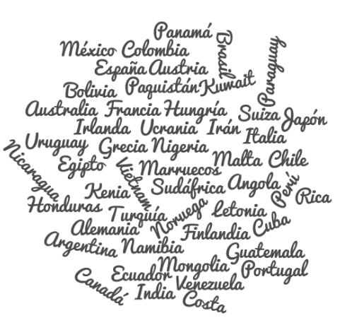 países se habla español