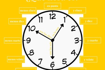 time in spanish la hora