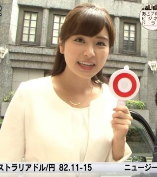 角谷暁子 太ももアップ・横乳エロお宝画像