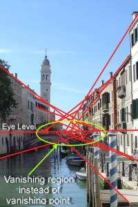 Drawing irregular Venice Canal vanishing points