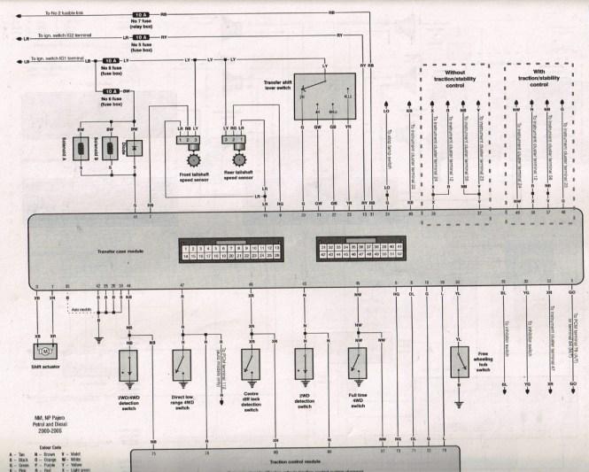 mitsubishi shogun wiring diagrams wiring diagram mitsubishi montero wiring diagram