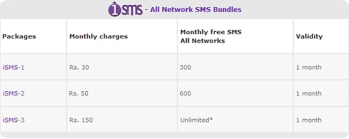 Mobilink Indigo Postpad iSMS Bundle Package