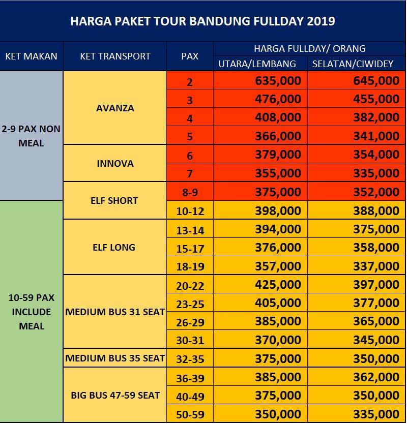 harga paket wisata keluarga di bandung