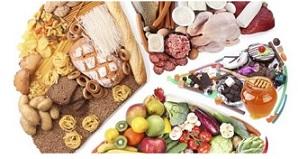 indeks glikemiczny produkty