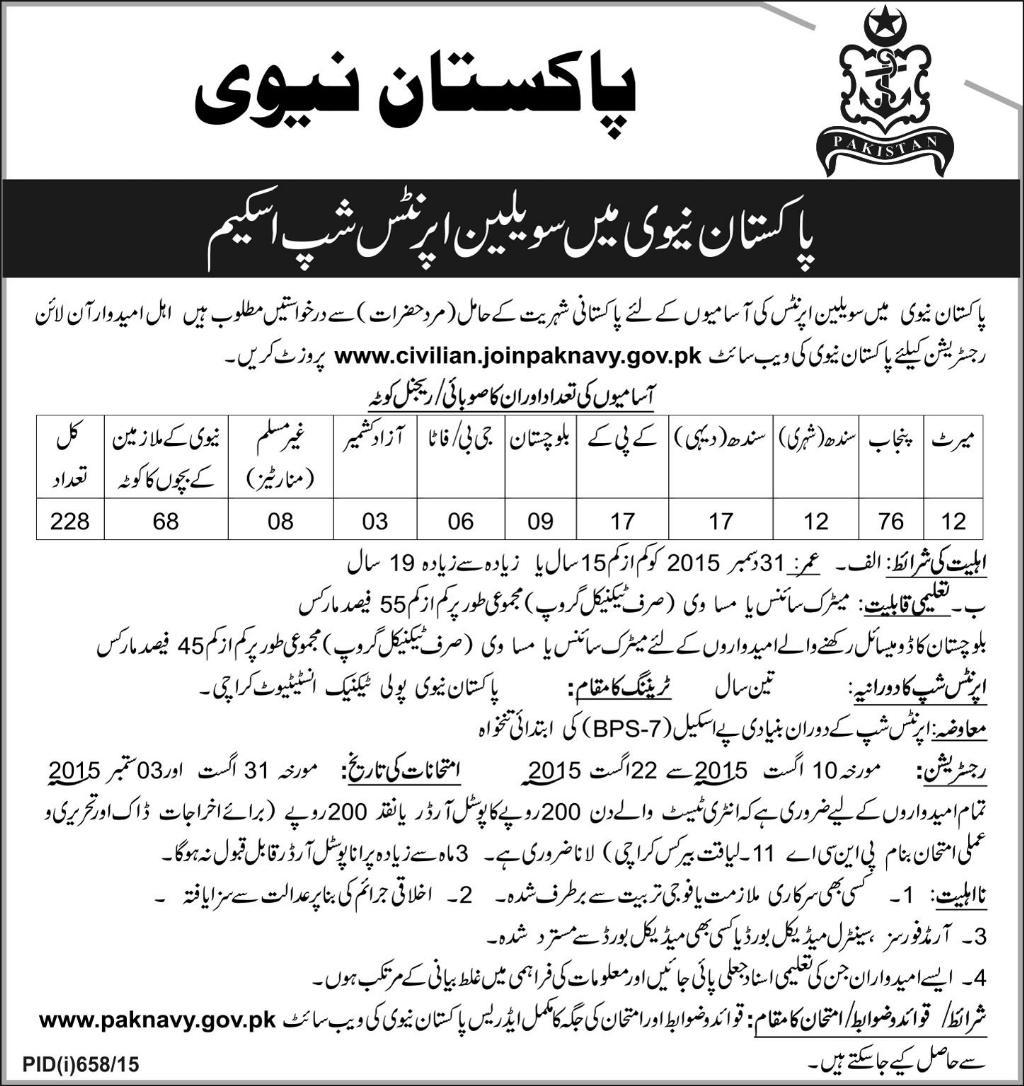 Pak Navy Civilian Apprenticeships Jobs 2019 Latest