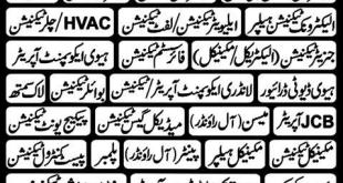 Saudi Arabia Jobs For Pakistani 2018 Newspaper Advertisement, How to Apply