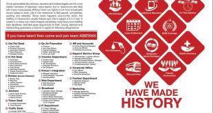 Abb Takk TV News Channel Pakistan Jobs 2017 Online Apply Form