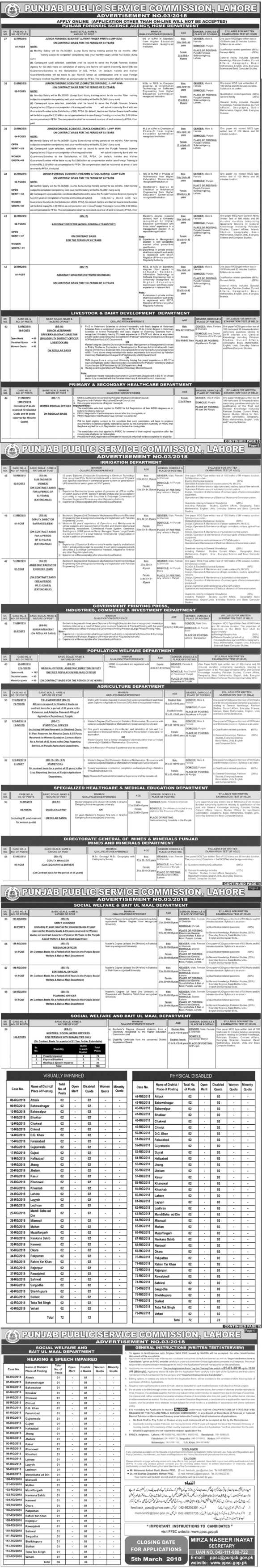 PPSC Women Medical officer Jobs 2018 Primary and Secondary HealthCare Department