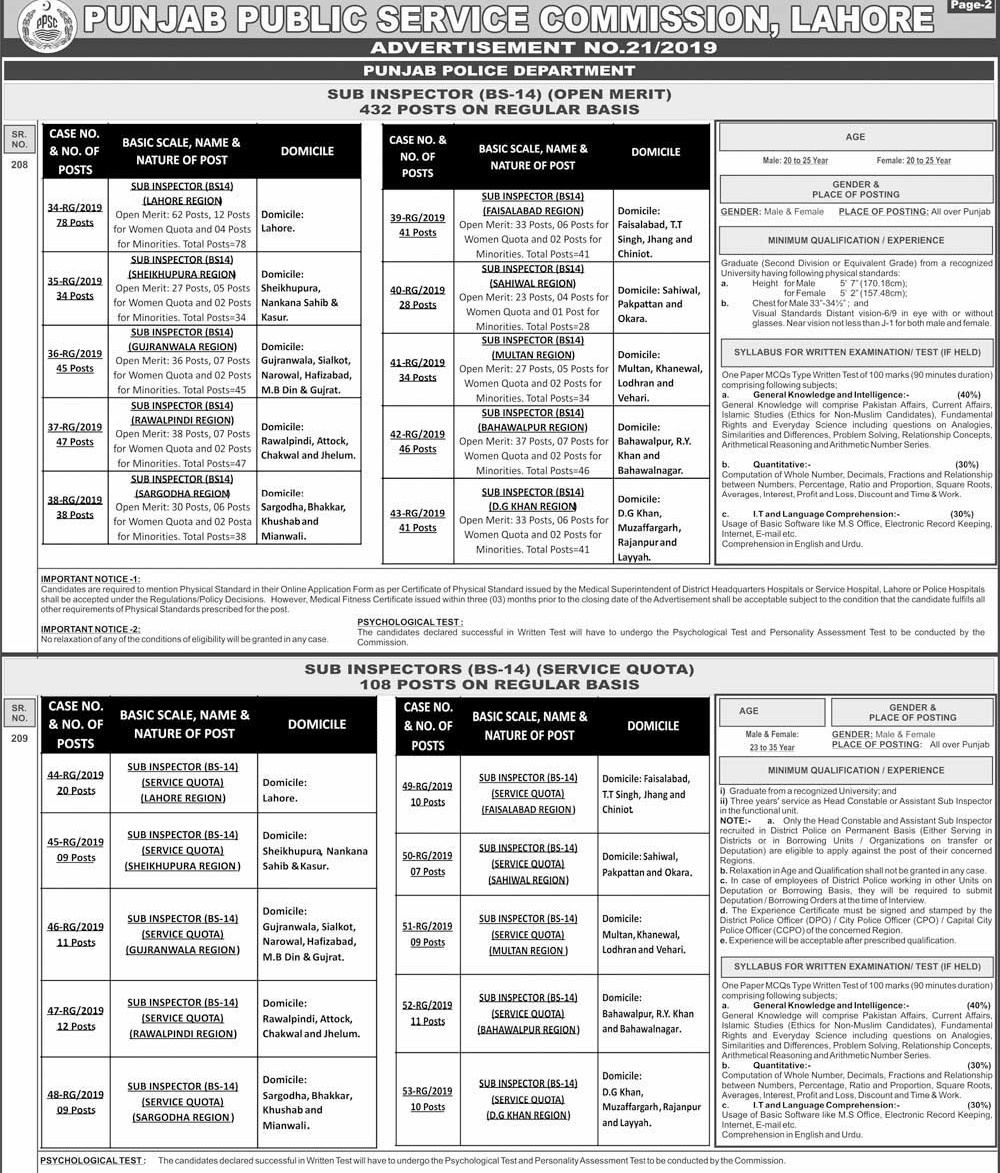 PPSC Punjab Police Jobs July 2019 Sub Inspector Advertisement