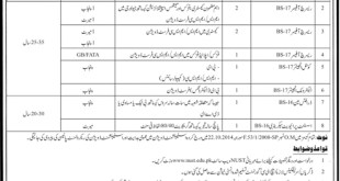 Ministry of Science and Technology Jobs 2019 Advertisement Latest