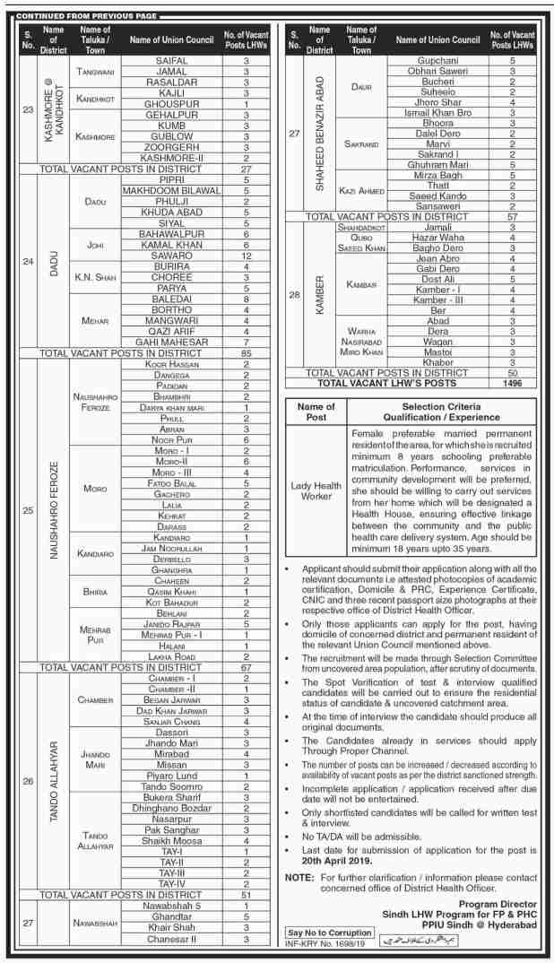 Lady Health Workers jobs in Sindh 2019 How to Apply