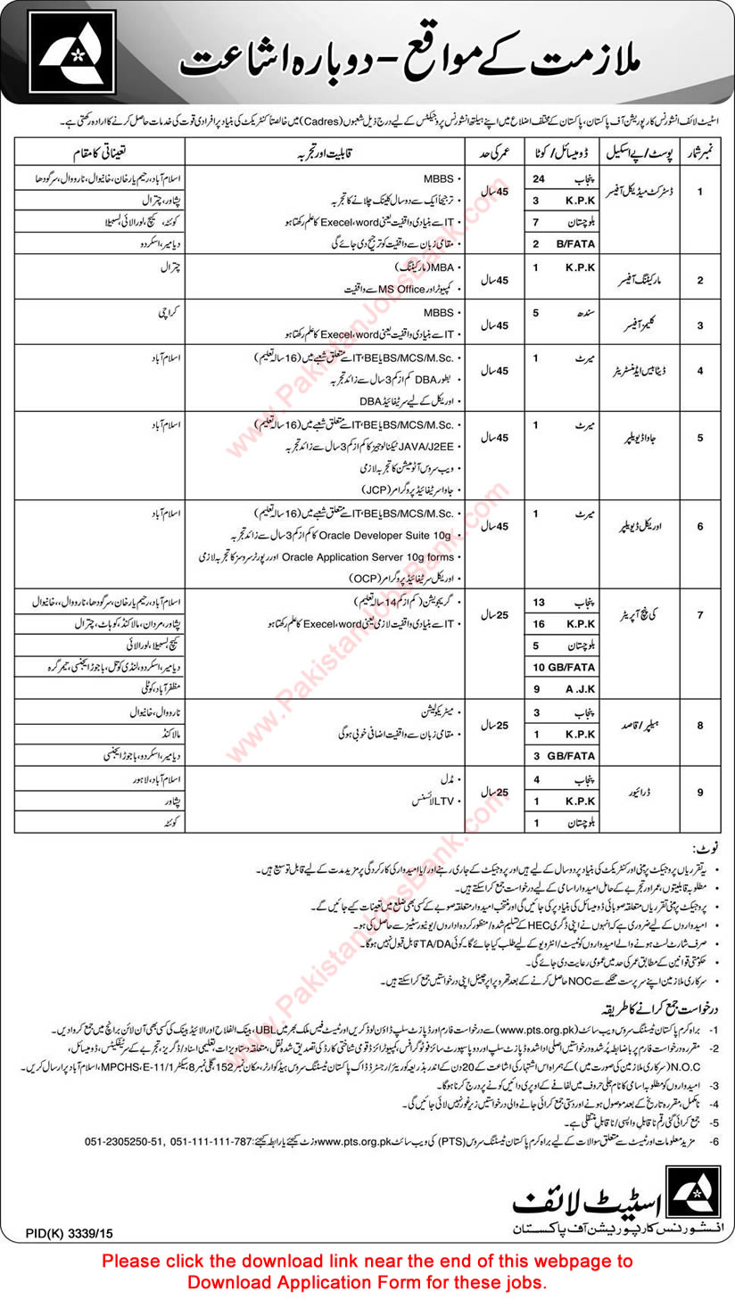 State Life Insurance Corporation Of Pakistan Jobs March