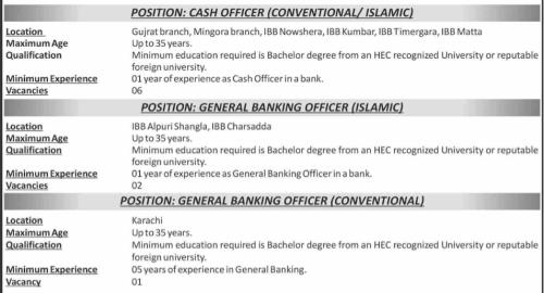 The Bank of Khyber BOK Jobs 2020 Latest Career Opportunities
