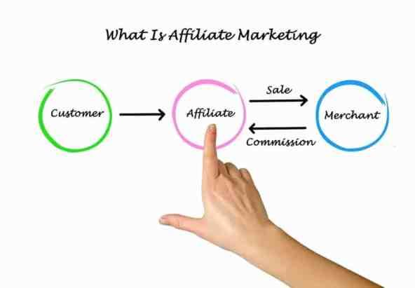 online earning in pakistan , affiliate marketing in pakistan , small business ideas in pakistan