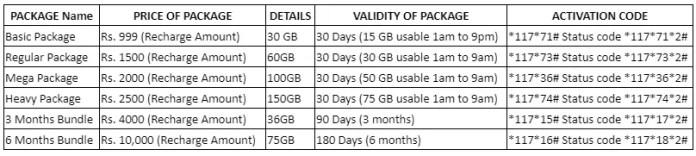Jazz 4G device price