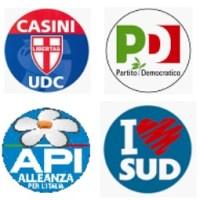 Documento politico di Coalizione