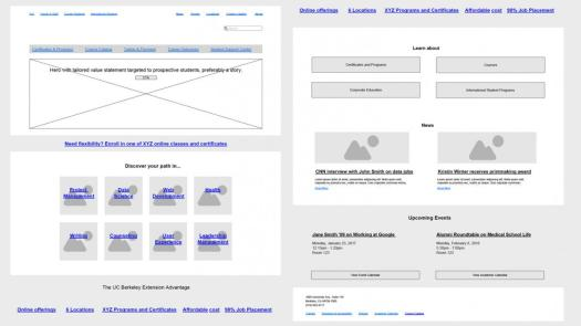 Wireframes for new site