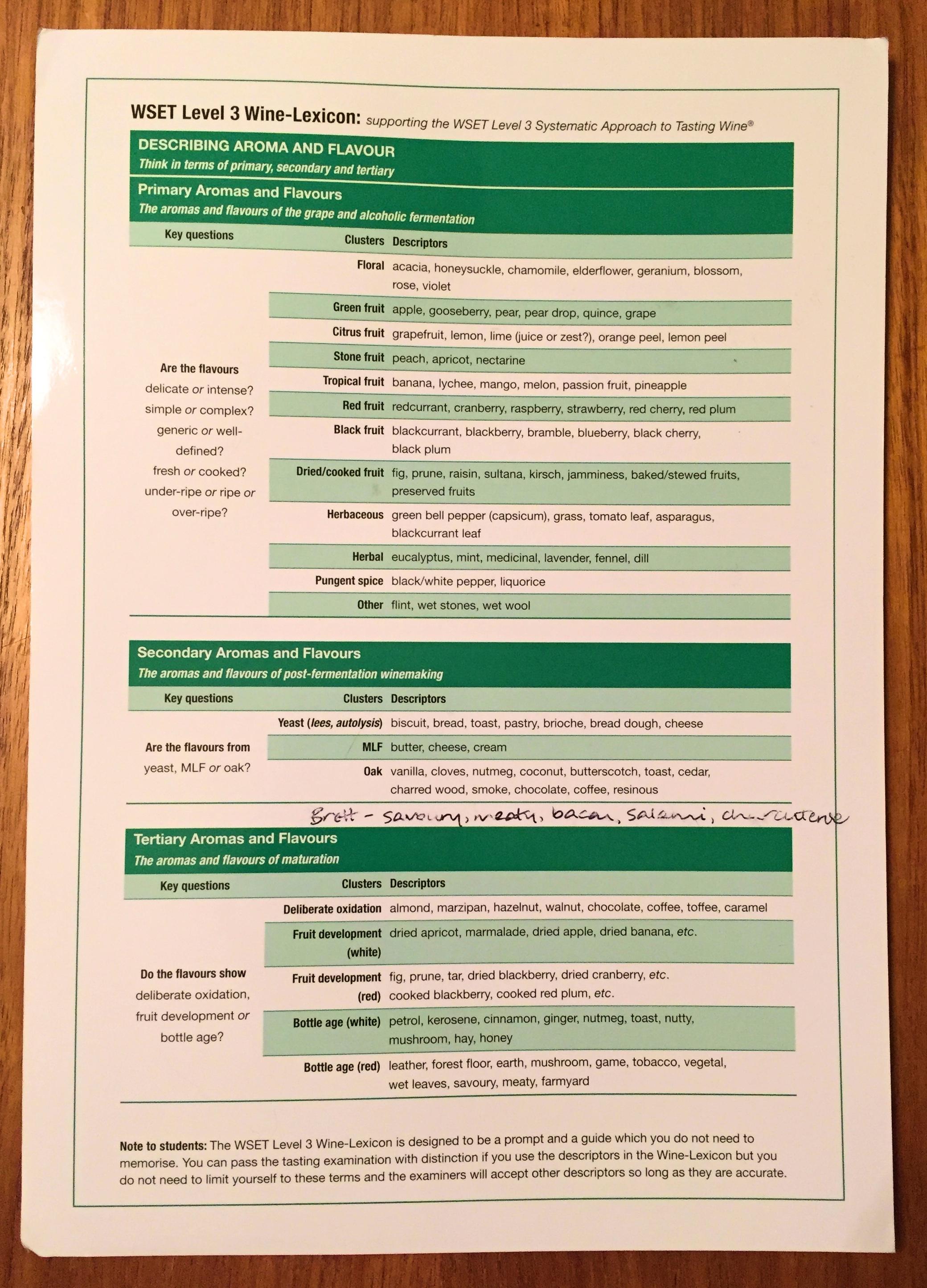 wset level 2 mock exam pdf