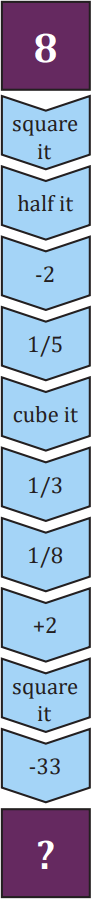Start with 8 Square it Half it - 2 1/5 Cube it 1/3 1/8 + 2 Square it - 33 What have you got?