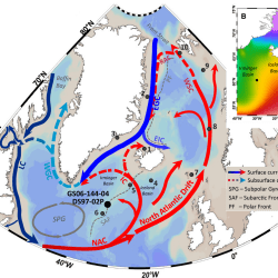 Just out | Subarctic Front migration at the Reykjanes Ridge during the mid- to late Holocene: evidence from planktic foraminifera @ Boreas