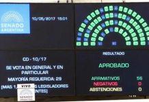 Aprobada por unanimidad en el Senado la eliminación del 2x1 para delitos de lesa humanidad