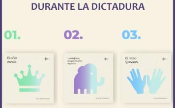 Cuentos Infantiles Prohibidos durante la dictadura