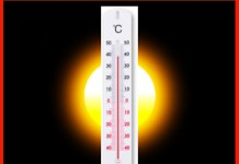 Recomendaciones para cuidarte frente a las altas temperaturas