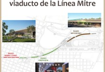 El negocio inmobiliario del bajoviaducto de la Línea Mitre