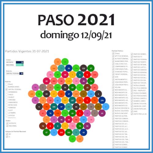 El 12 de septiembre/21 los porteños votamos en las PASO