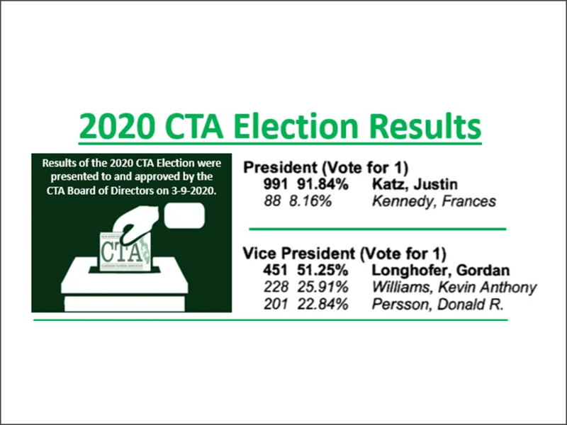 2020 CTA Election Results